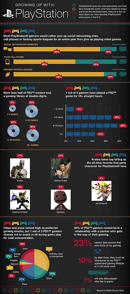 Happy Birthday PS1. funny video game photos - PS survey